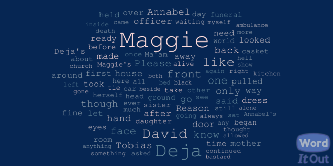 WordItOut-Word-cloud-182501
