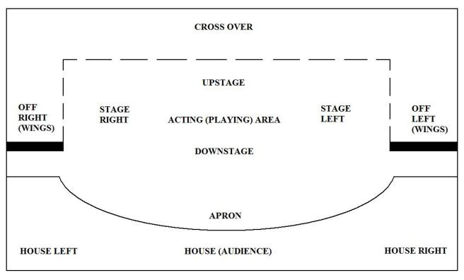 Stage_Layout_Plan